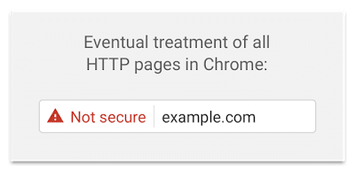 Example of a http not secure site